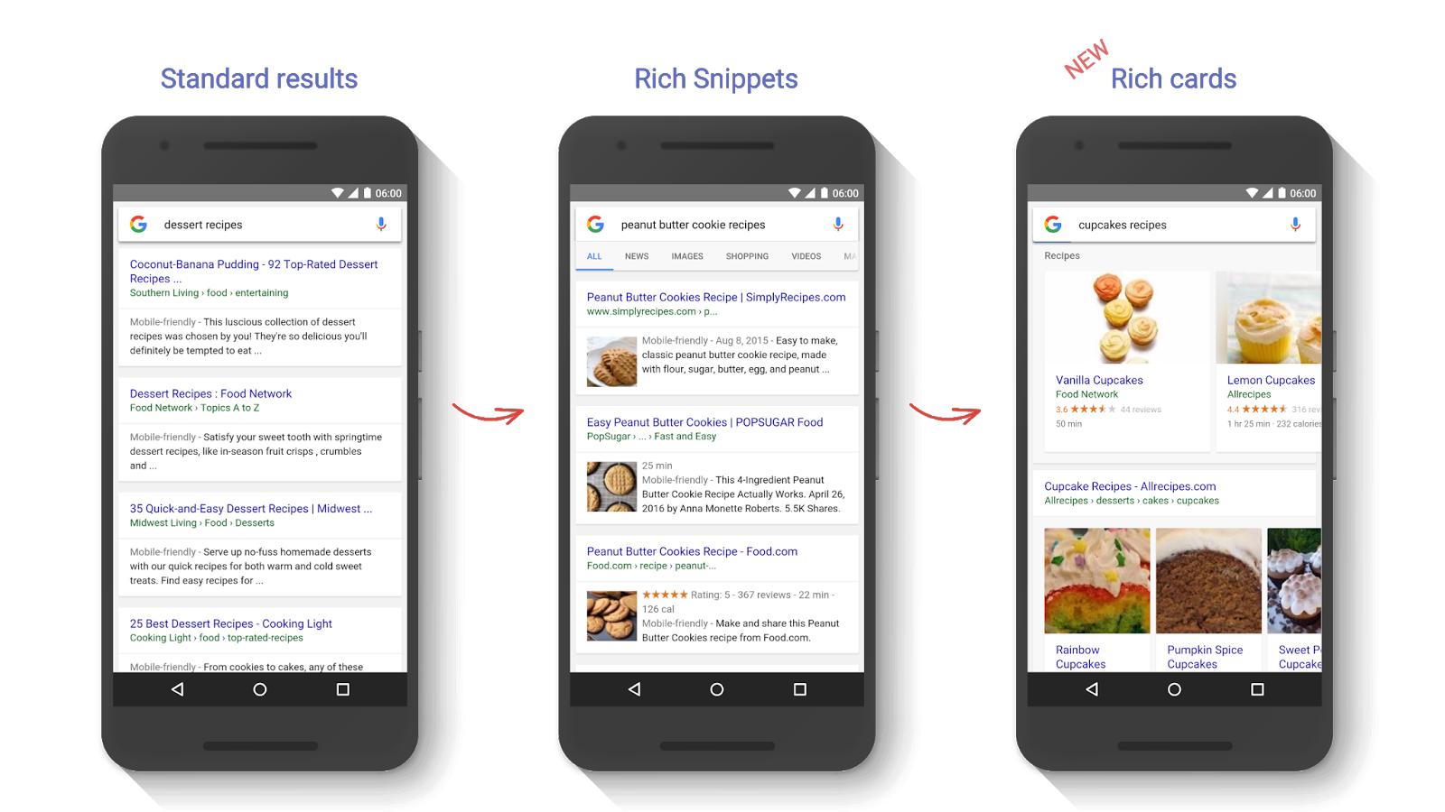 Rich cards - karty rozszerzone w wynikach Google