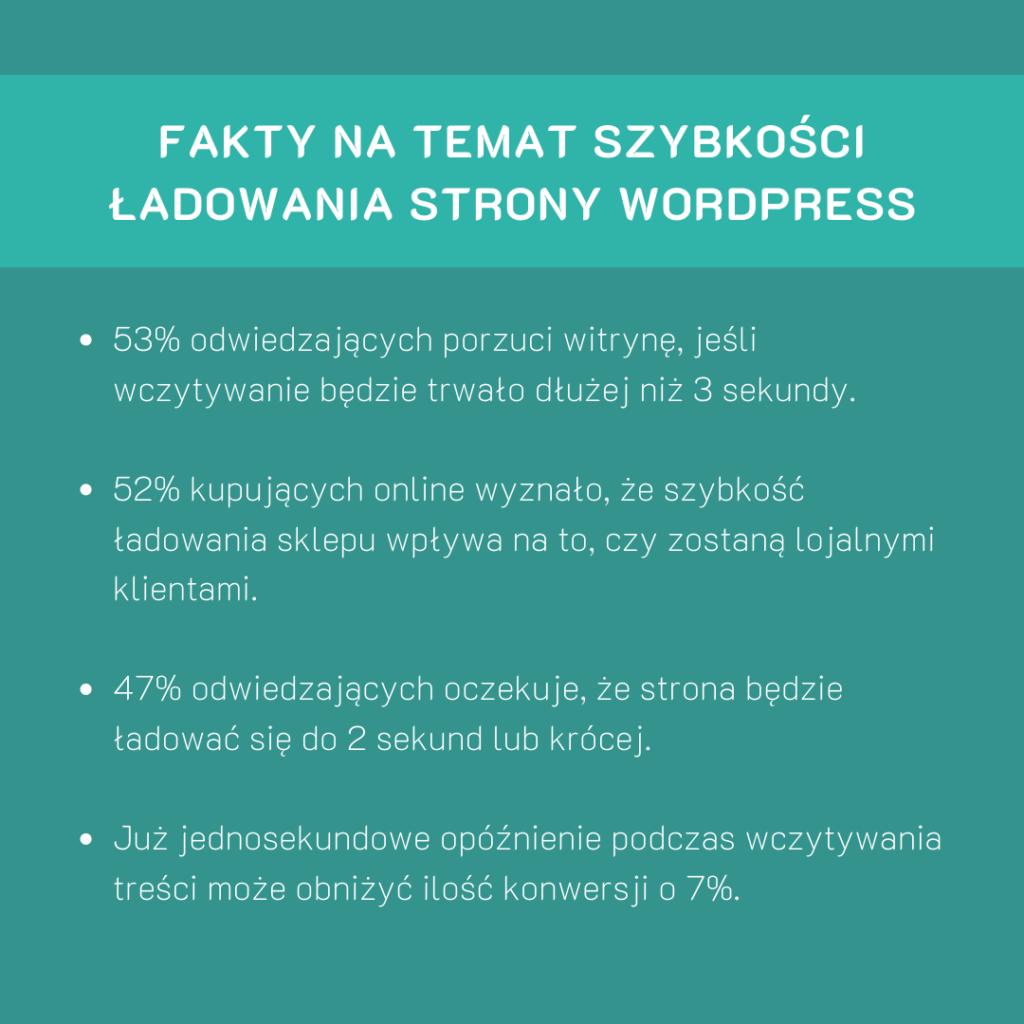 Fakty na temat szybkości ładowania strony WordPress