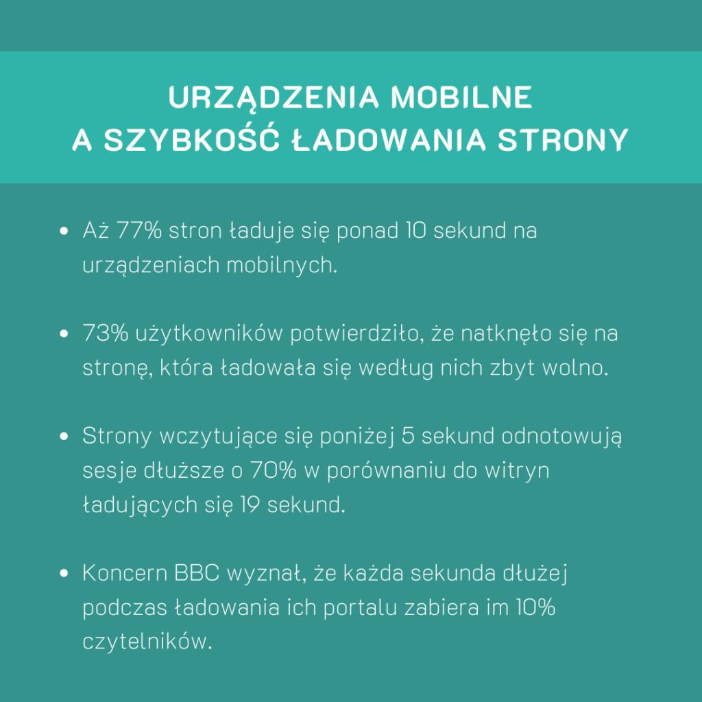 Urządzenia mobilne a szybkość ładowania strony